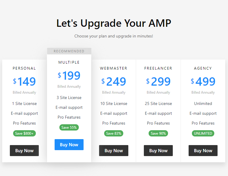Pro version of AMP for WP